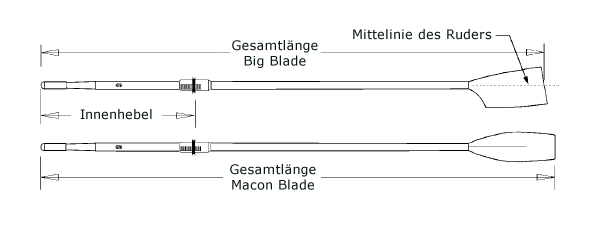 Oar Length Diagram